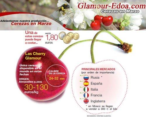 Cerezas Cherries Glamour